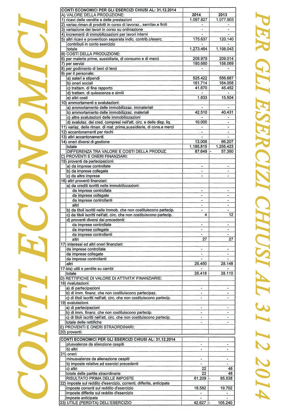 bilanciob